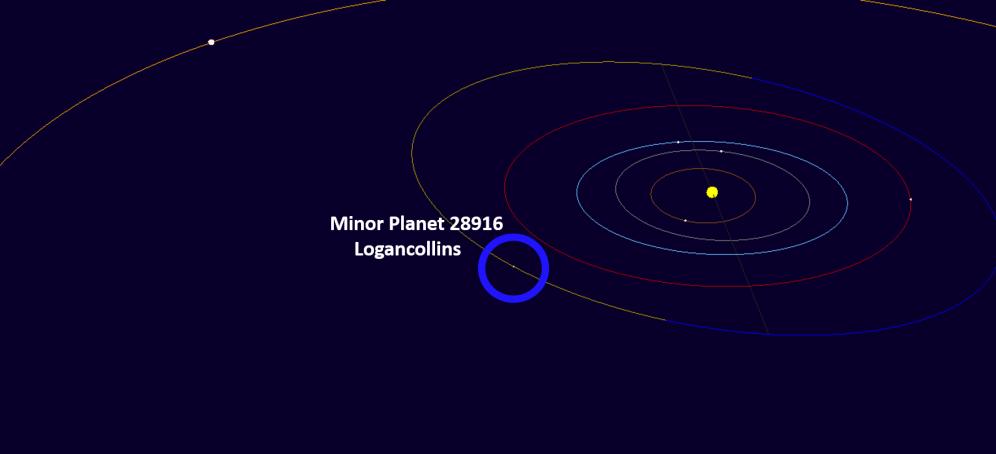 Minor planet Logancollins