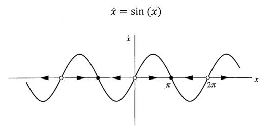 Eq.1 Fig.1
