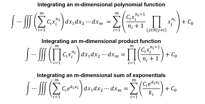 m-dimensional integration rules