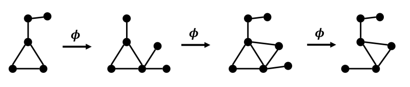 Algebraic Graph Mappings